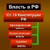 Органы власти в Крымске
